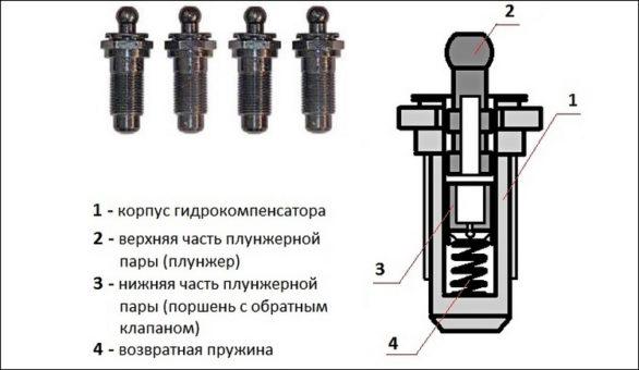 Гидрокомпенсатор
