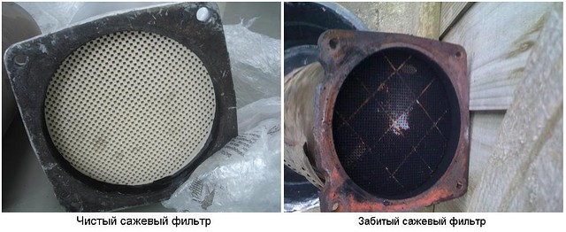 Замена сажевого фильтра на дизельных двигателях