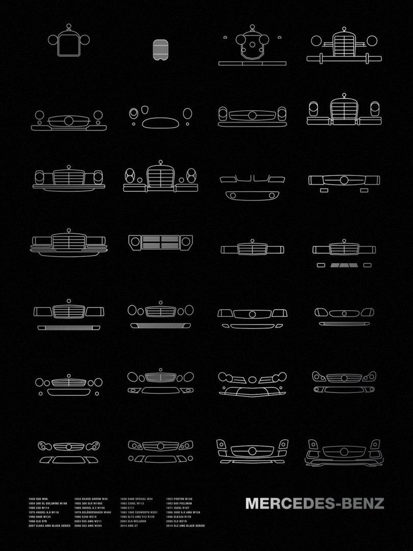 Как менялся дизайн передней решетки радиатора различных легендарных марок автомобиля