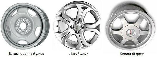 Кованные и литые диски