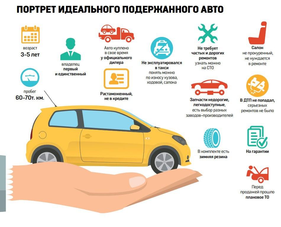 Что проверить при покупке подержанного автомобиля