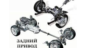Передний привод автомобиля против заднего